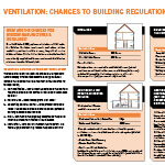 Part F Ventilation Data Sheet