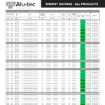 Energy Ratings for aluminium windows